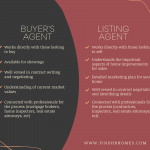 buyers agent versus listing agent real estate hampton roads